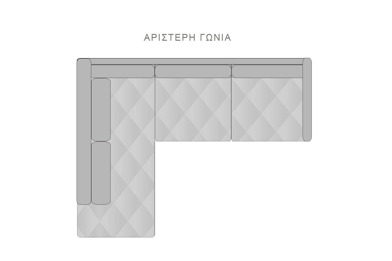 aristeri-gonia